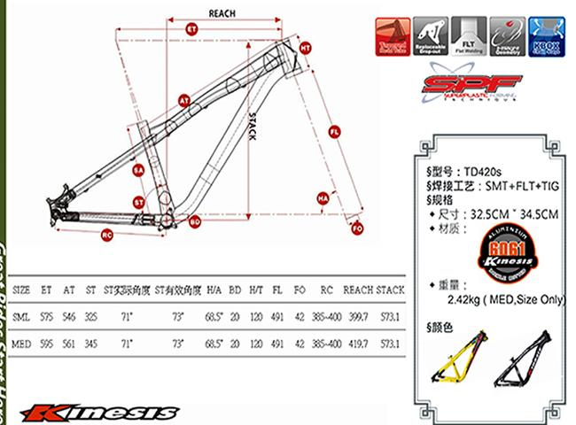 26er / 27.5 Inch Aluminum Bike Frame Dirt Jump All Mountain Riding Style